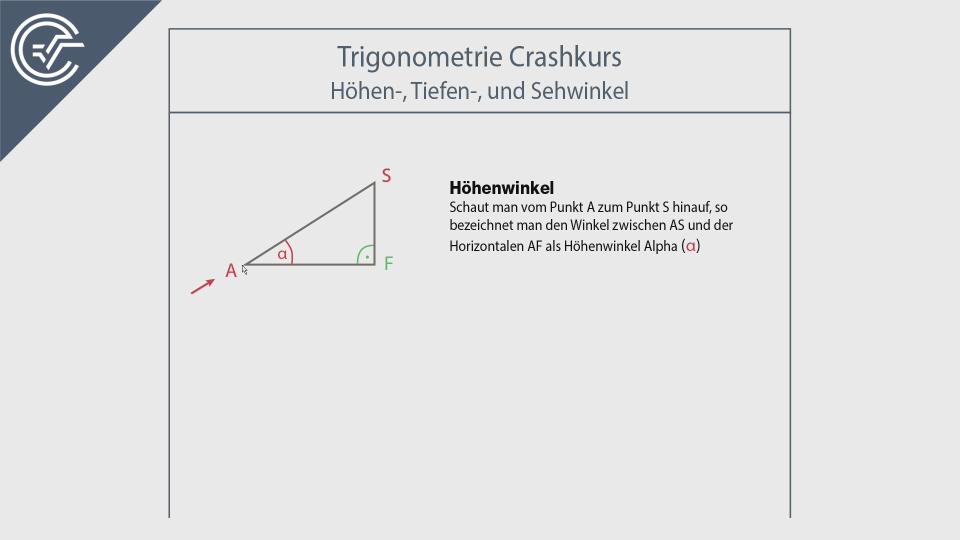 SRDP Zentralmatura Mathematik Trigonometrie Crashkurs BMB Bifie Aufgabenpool Kompensationsprüfung
