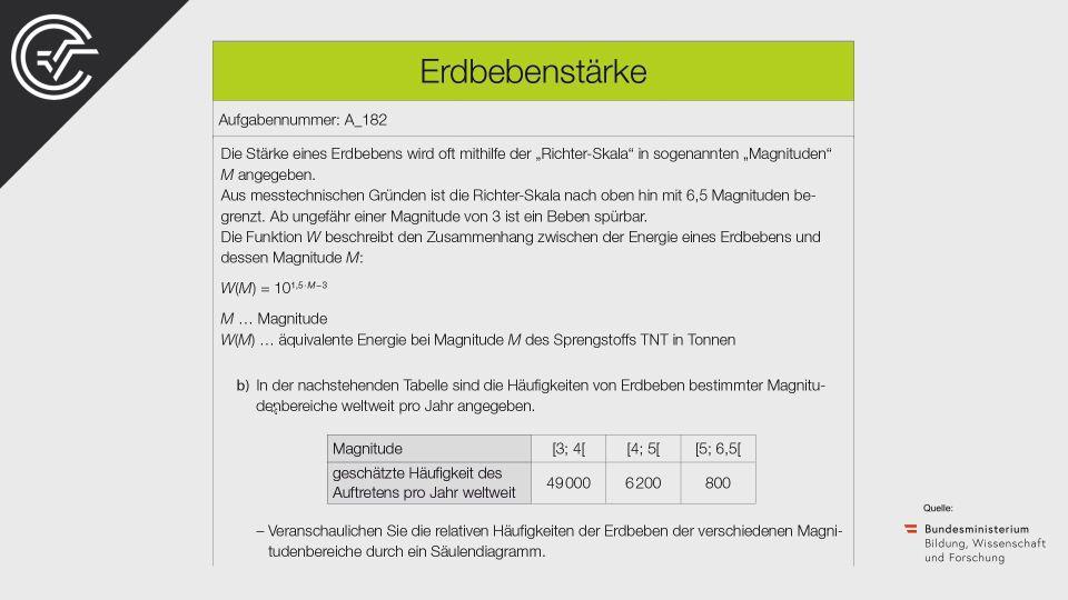 A_182 Erdbebenstärke Zentralmatura Mathematik BMB Aufgabenpool BHS Teil A Bifie  Bundesministerium für Bildung