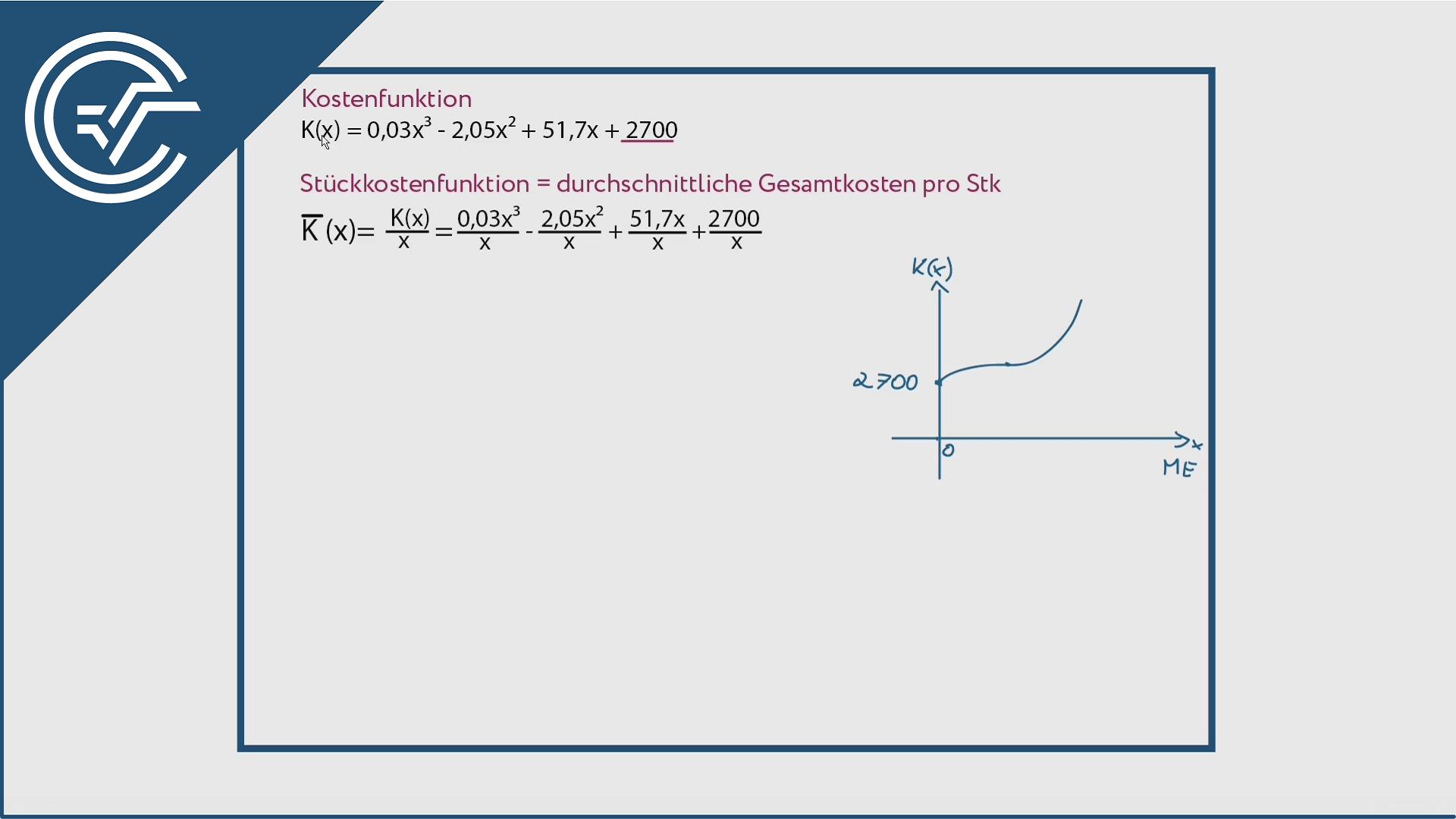 Kostenfunktionen Theorie 1