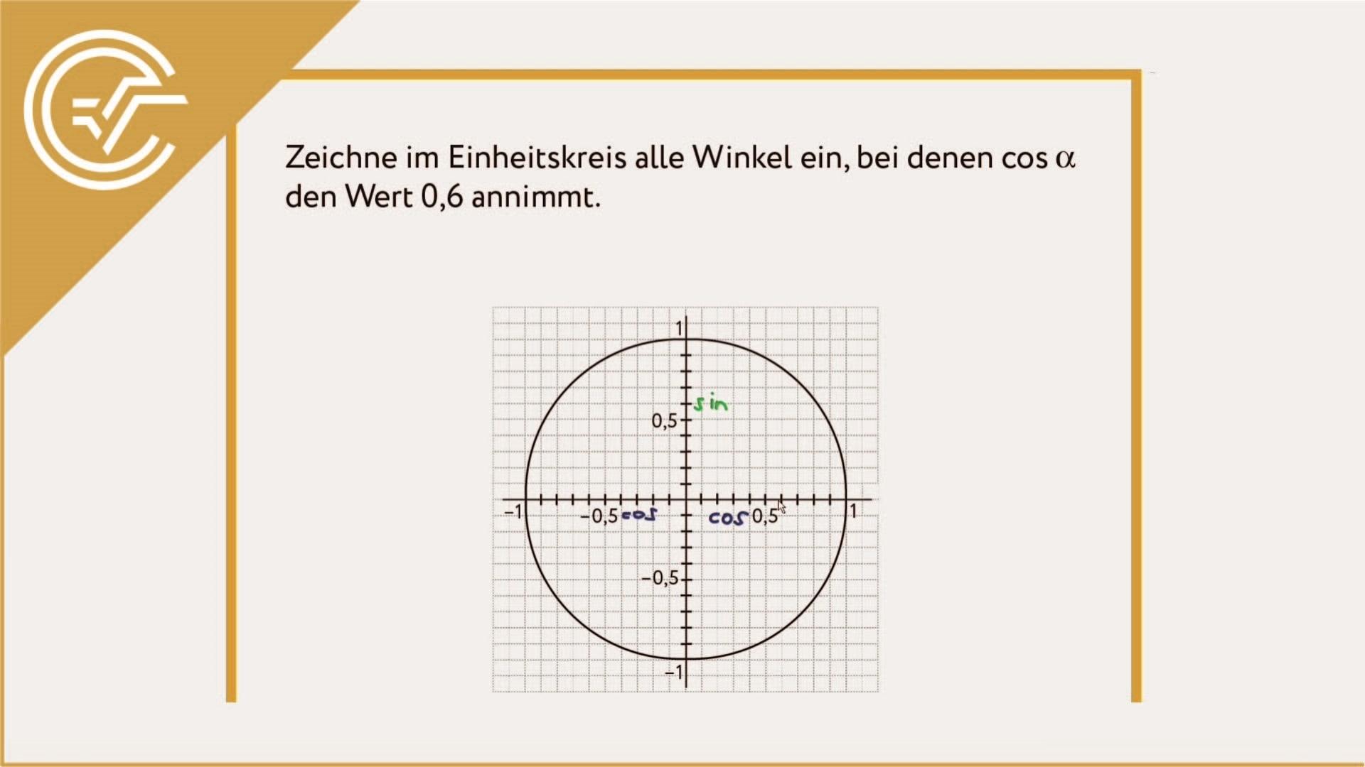 AG 4.2 - Einheitskreis 1