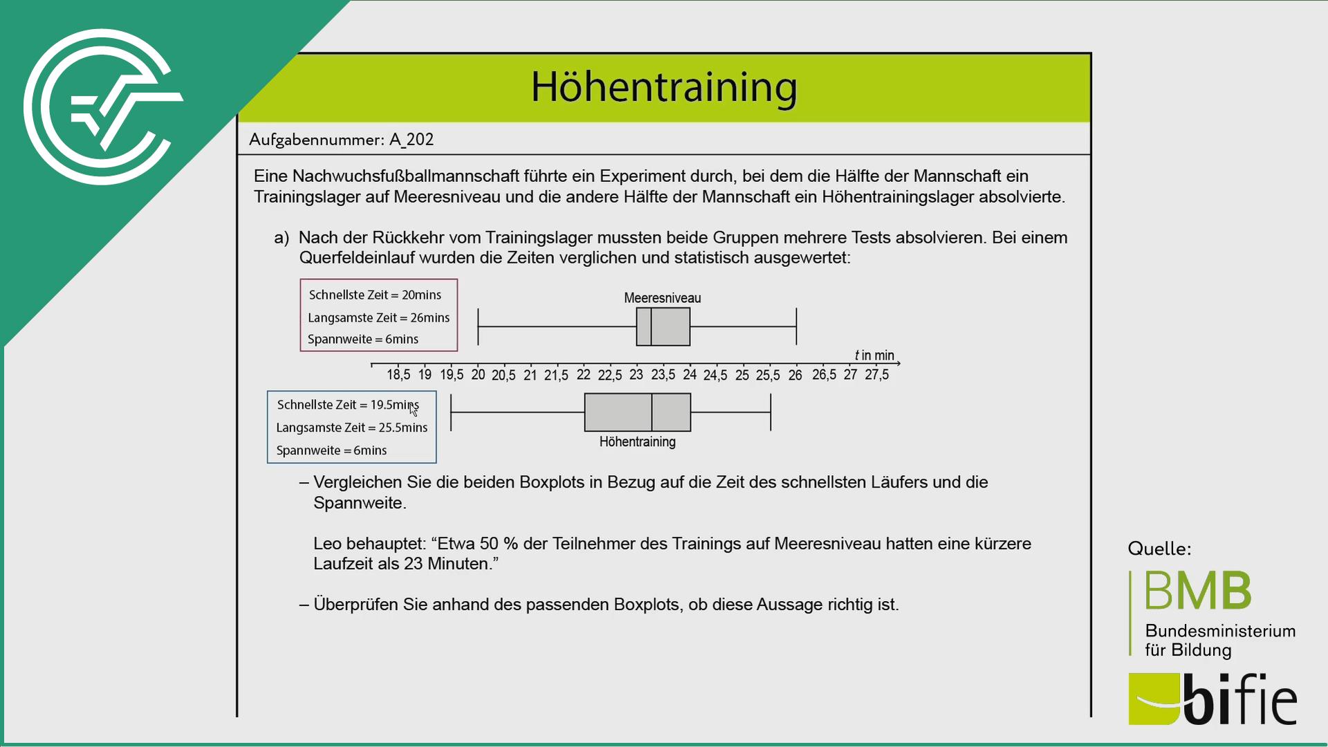 A_202 Höhentraining a [Boxplot]