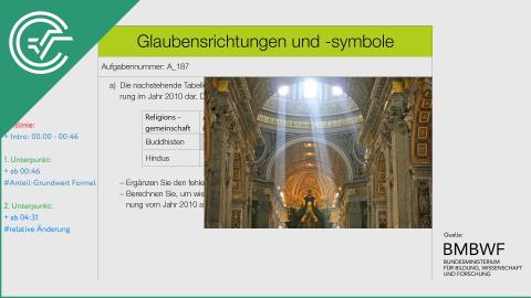A_187 Glaubensrichtungen und -symbole a [relative Änderung]
