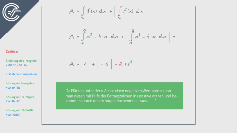 Integral einer Polynomfunktion