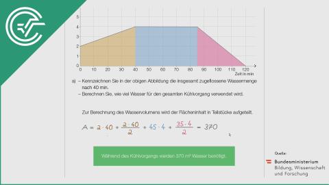 A_197 Volumenstrom (2) a [Flächenberechnung]