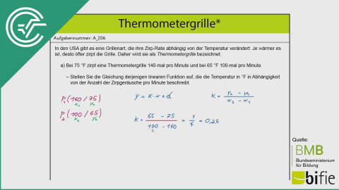 A_206 Thermometergrille a [Differenzenquotient]