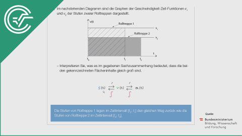A_259 Rolltreppen c [Integralrechnung]
