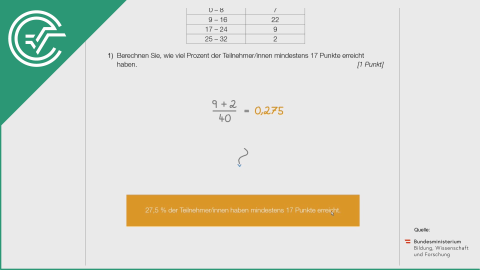 A_066 Mathematik-Olympiade c [Prozente]