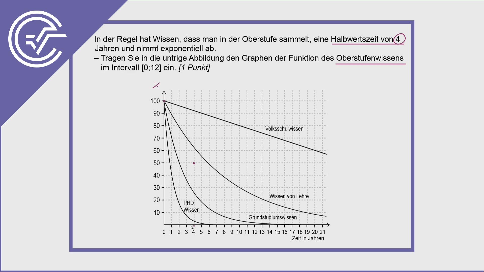 Zentralmatura Aufgabe 3a - Halbwertszeit Exponentialfunktionen