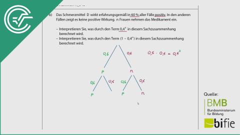 A_048 Wirksamkeit von Medikamenten b [Baumdiagramme]