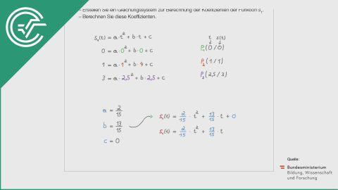 A_196 Erfassen der Geschwindigkeit a [Gleichungssysteme]
