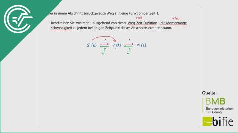 A_153 Die Streif d [Differentialrechnung]