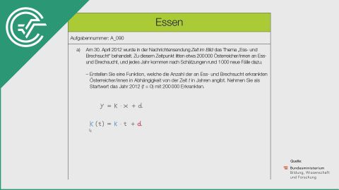 A_090 Essen a [lineare Funktionen]