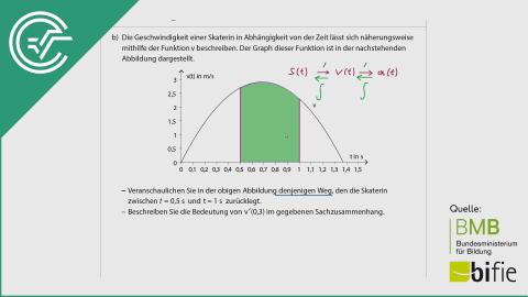 A_246 Skatepark (2) b [Integral+Differential]