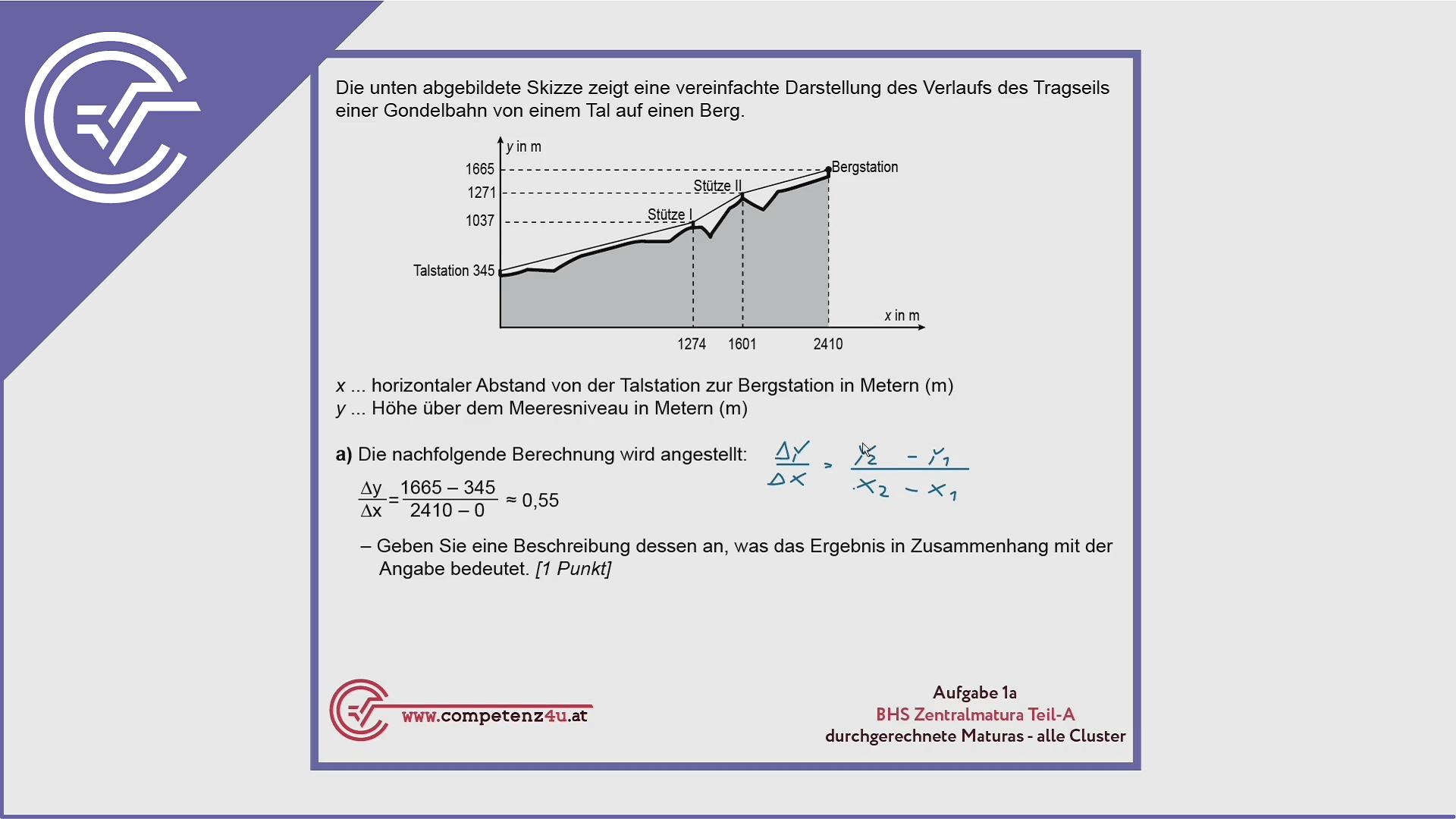 BHS Zentralmatura Aufgabe 1a - Differenzenquotienten