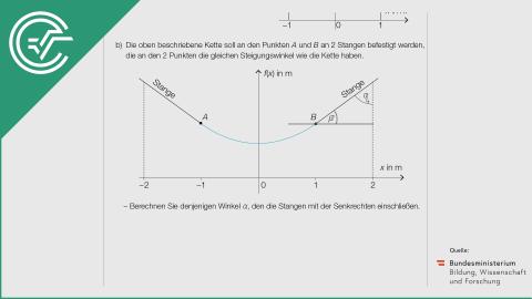 A_214 Durchhängende Kette b [Differentialrechnung + Trigonometrie]