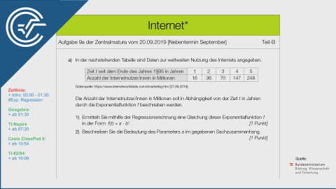 B_467 Internet a [Exponentielle Regression]