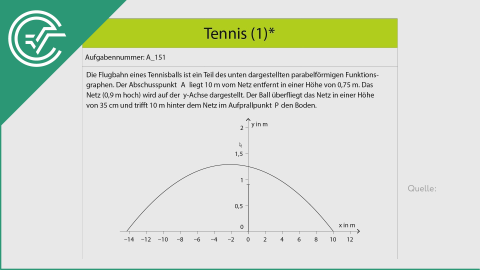 A_151 Tennis (1)* c [Differentialrechnung]