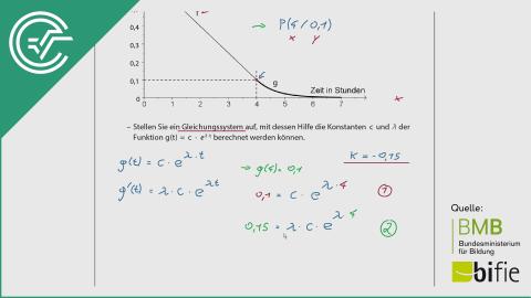 A_093 Alkoholspiegel c [Gleichungssysteme]