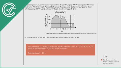 A_108 Leistungskurve a [Graphen verstehen]