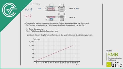 A_024 Füllstandsmessung b [Graphen zeichnen]
