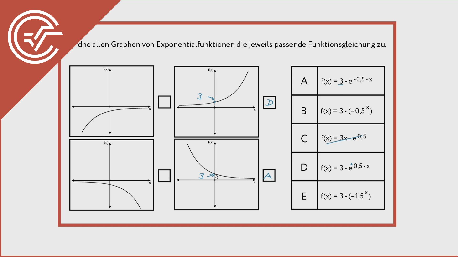 Exponentialfunktionen erkennen 2