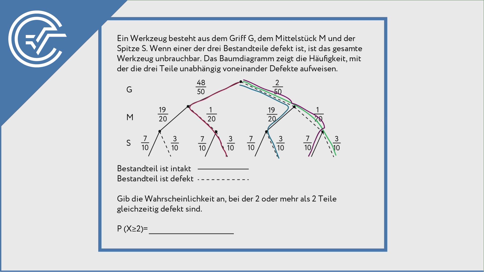 Baumdiagramm berechnen 1