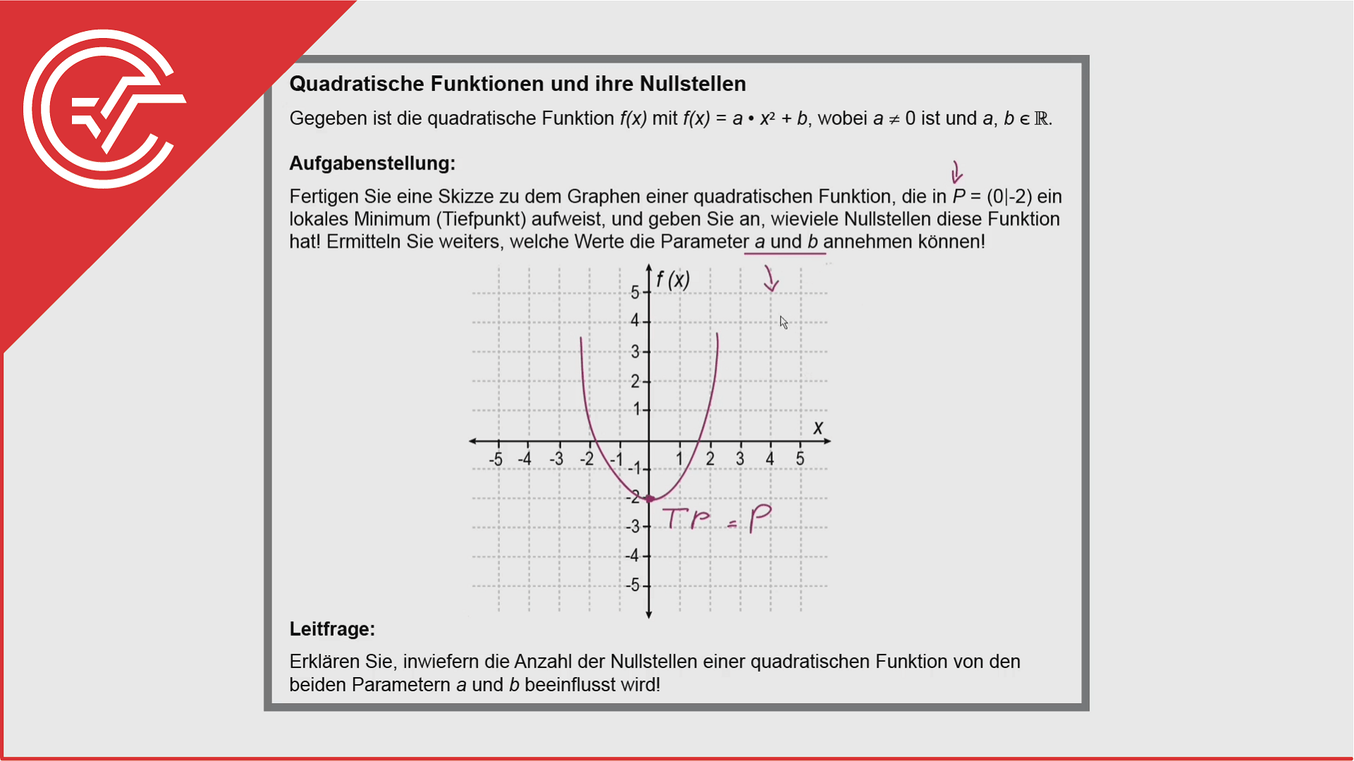 Kompensationsprüfung Aufgabe 3 - Quadratische Funktionen