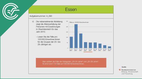 A_090 Essen c [Statistik - Säulendiagramm]