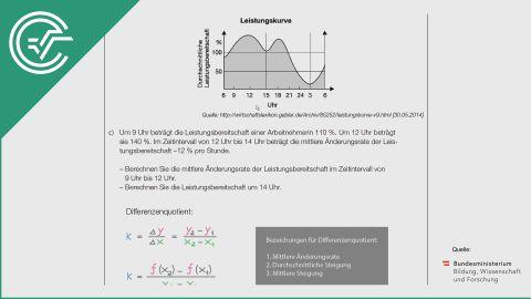 A_108 Leistungskurve c [Differenzenquotient]