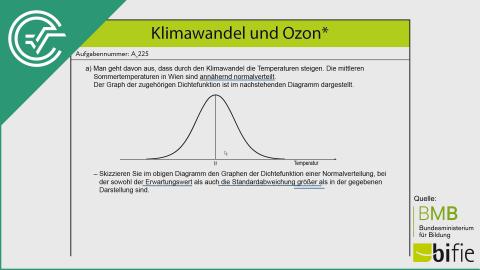 A_225 Klimawandel und Ozon a [Normalverteilung]