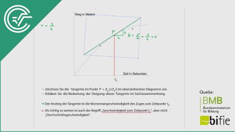 A_149 Zugfahrt b [Differentialrechnung]