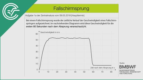 A_261 Fallschirmsprung a [Differentialrechnung]