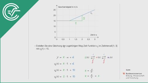 A_196 Erfassen der Geschwindigkeit c [Physik - Integral]