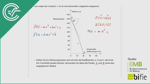 A_246 Skatepark (2) d [Gleichungssystem]