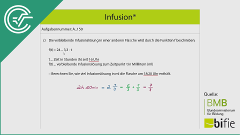 A_150 Infusion c [Lineare Funktionen]