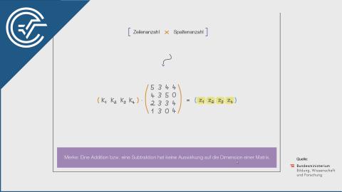 B_196 Konfiserie (1) b [Matrixgleichung]