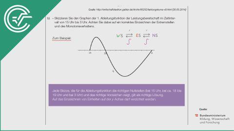 A_108 Leistungskurve b [Differentialrechnungen]