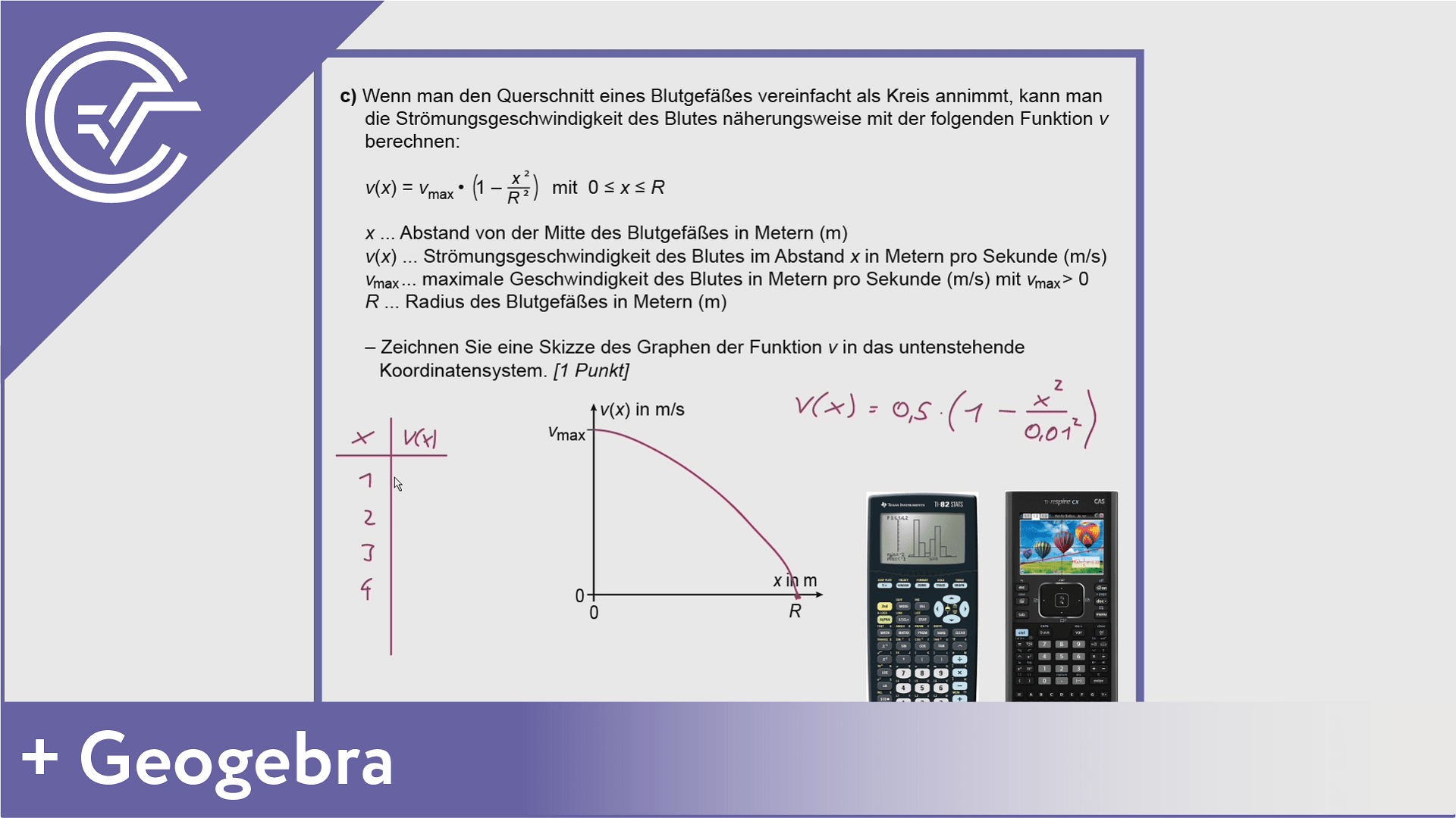 BHS Zentralmatura Aufgabe 4c - Funktionen zeichnen