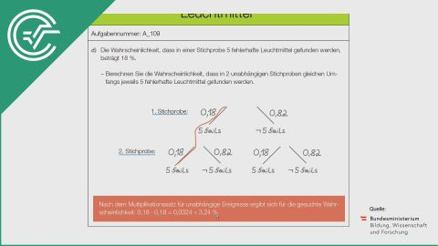 A_109 Leuchtmittel d [Binomialverteilung - Baumdiagramm]]