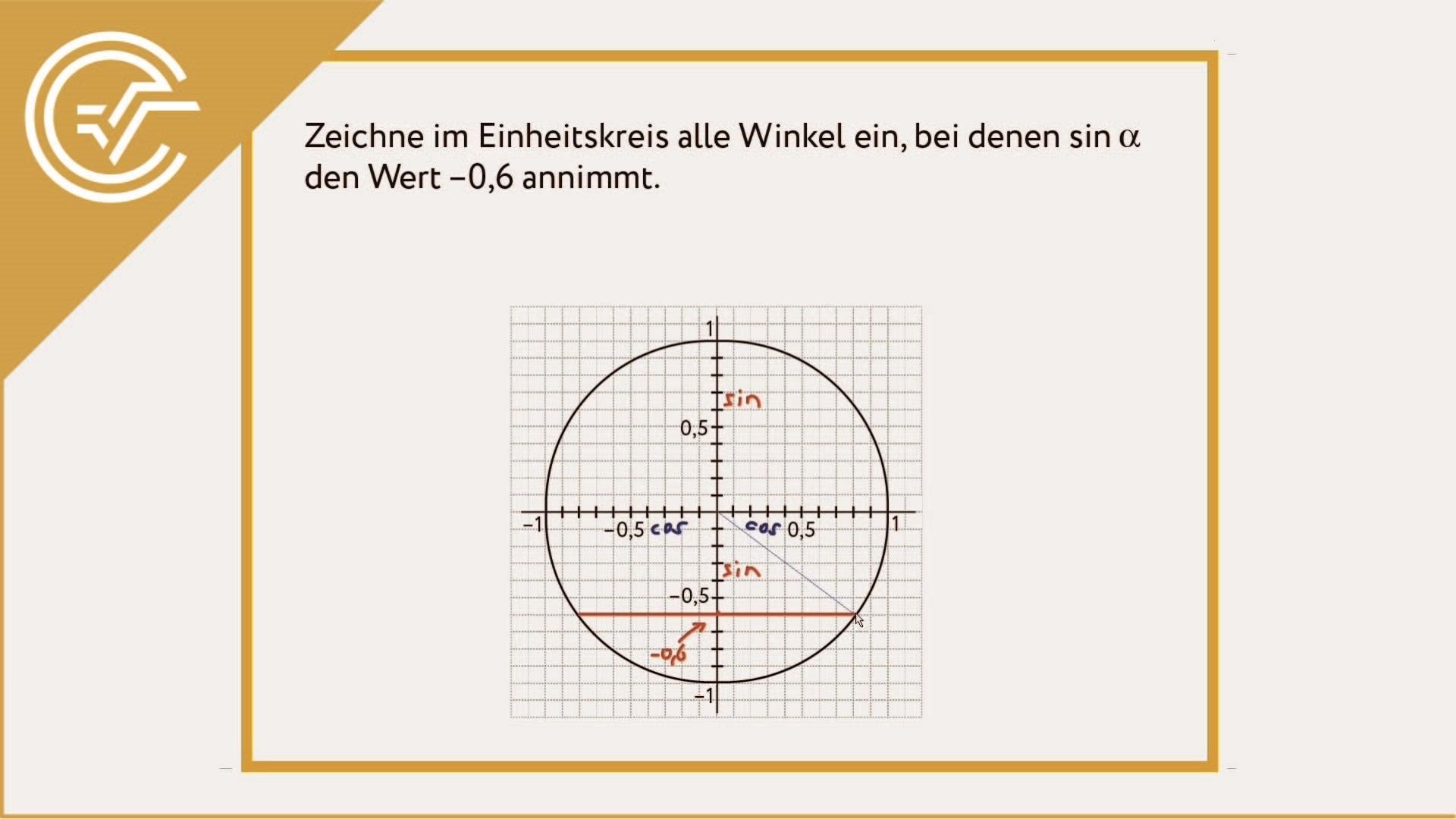 AG 4.2 - Einheitskreis 2