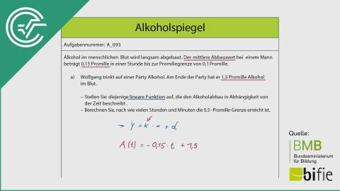 A_093 Alkoholspiegel a [Lineare Funktionen]