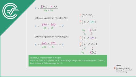 A_173 Werbedruck b [Gleichungssysteme]