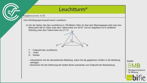 A_102 Leuchtturm b [Trigonometrie Höhenwinkel + Tiefenwinkel]