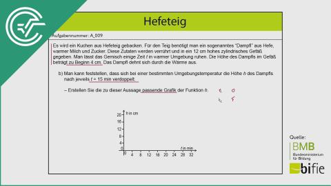 A_009 Hefeteig b [Exponentialfunktionen]