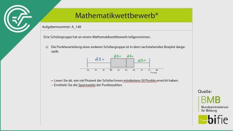 A_148 Mathematikwettbewerb c [Boxplots]