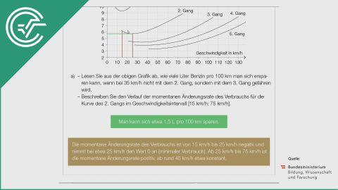 A_185 Benzinverbrauch a [Graphen verstehen]