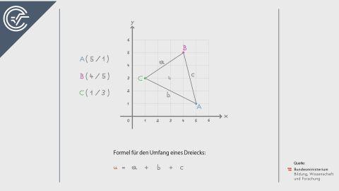 Vektoren im Dreieck