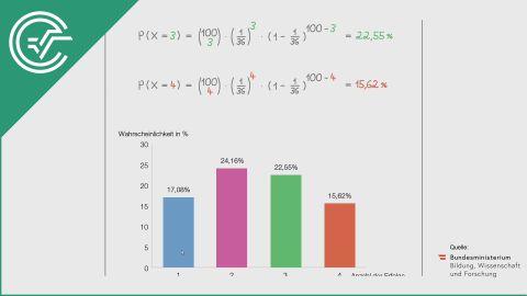 A_069 Spieleabend c [Binomialverteilung]