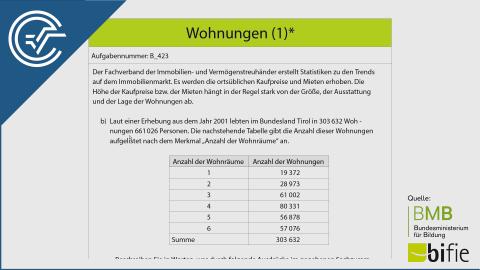 B_423 Wohnungen (1) b [Arithmetisches Mittel]