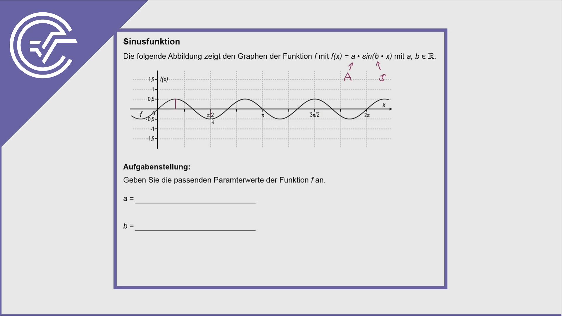 AHS Zentralmatura Aufgabe 12 - Sinusfunktion
